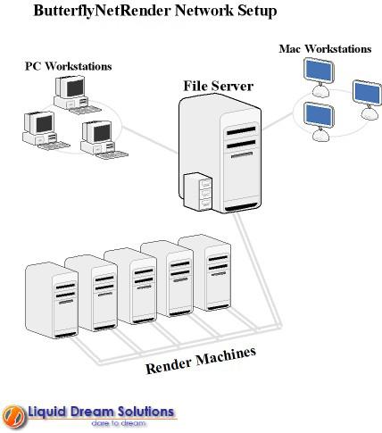 BNR_NetworkSetup_Full