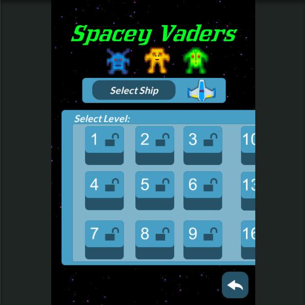 screen_level